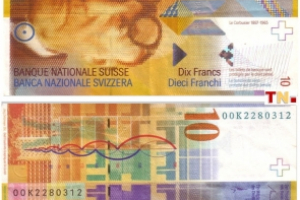 Switzerland Francs